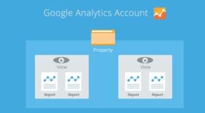 google analytics account structure