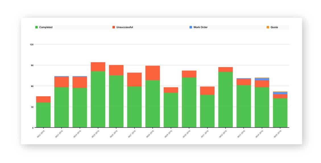jobs-report-status
