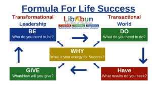 Transformational Coaching Explained V1