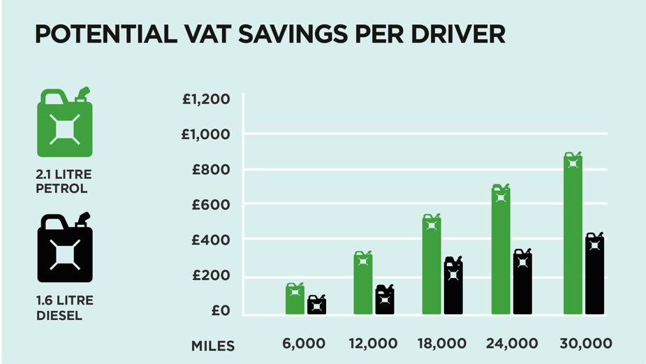 vat-saving-june20202.png